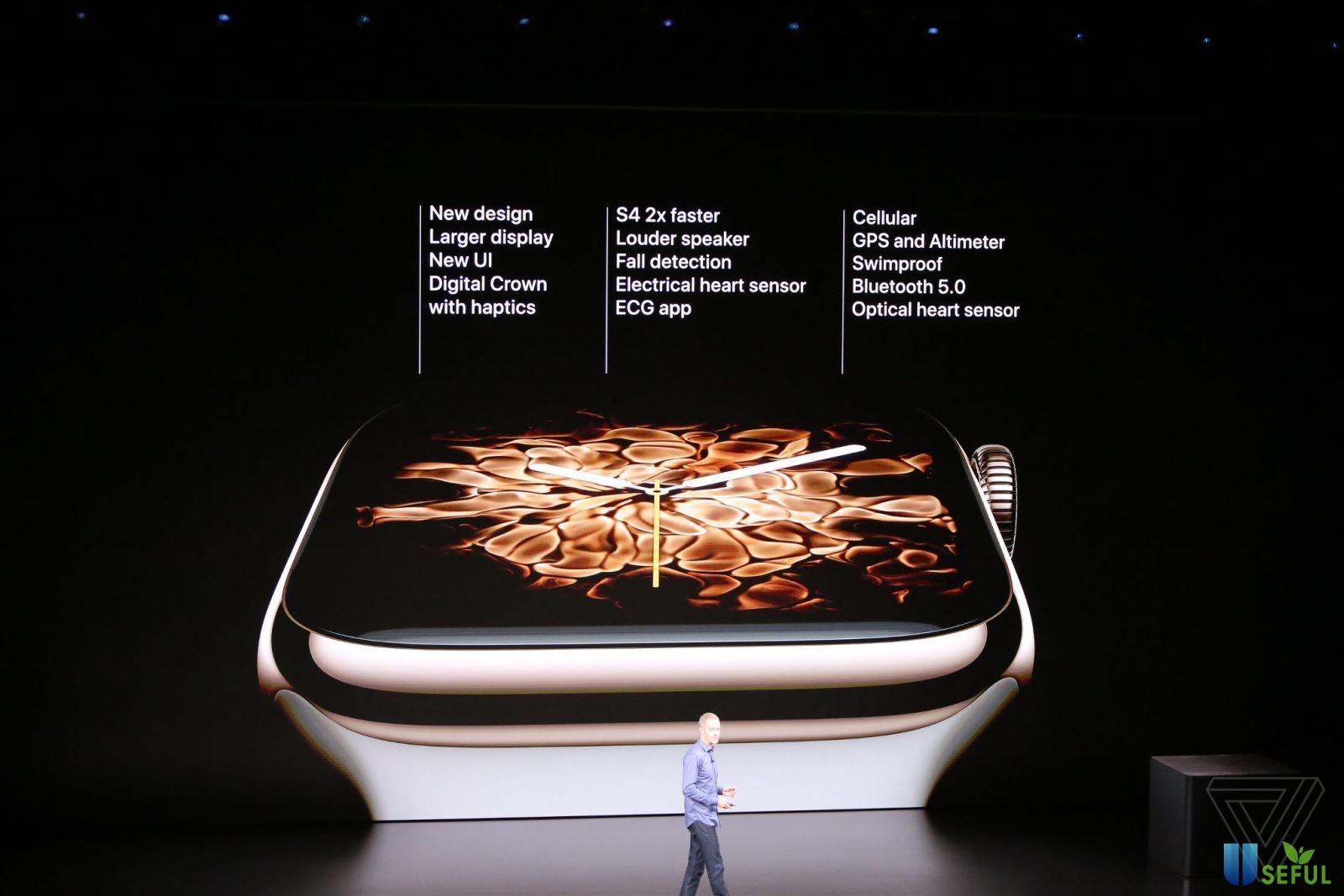 Apple Watch Series 4 có nhiều cải tiến đặc biệt