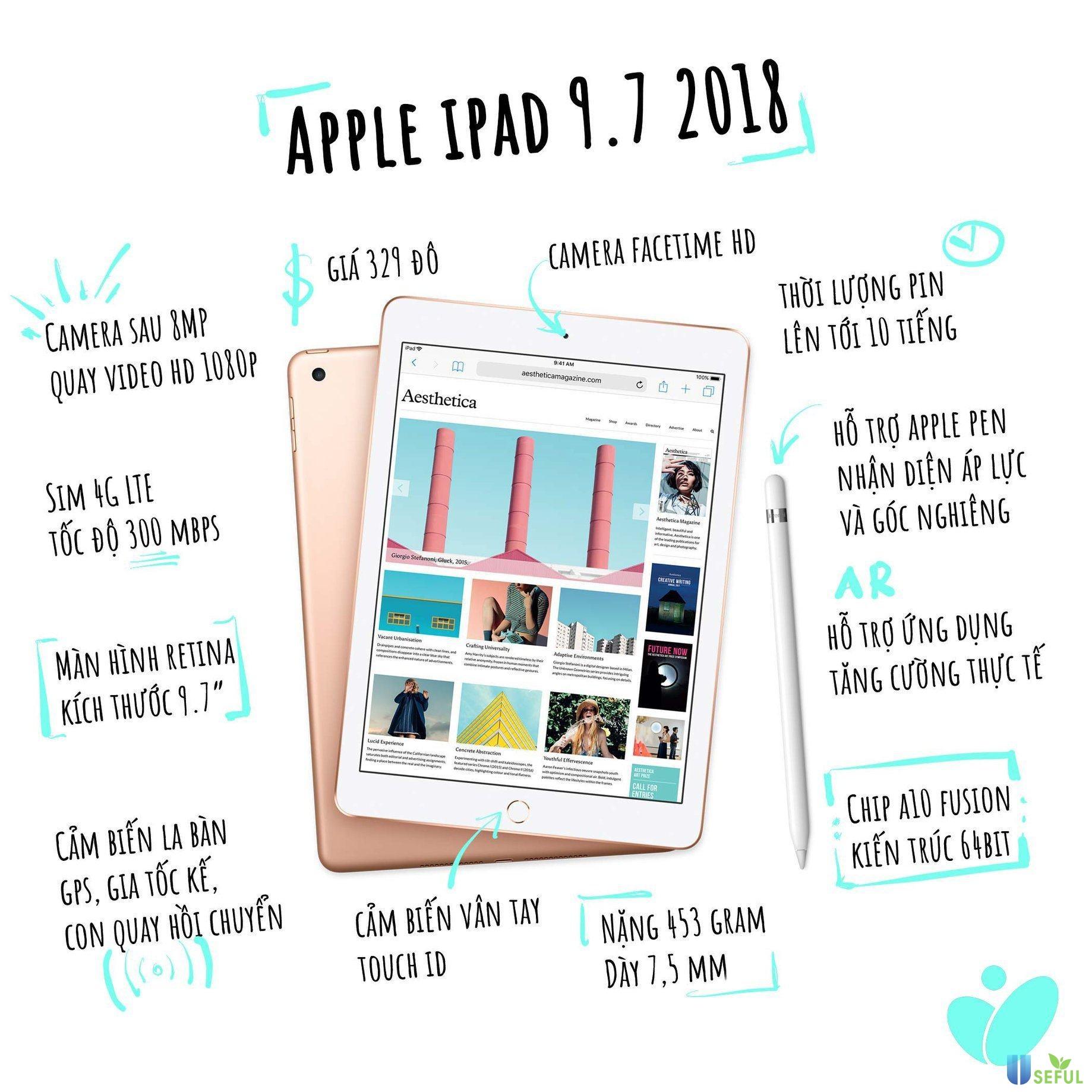 So sánh iPad air 2 và iPad 2021 iPad nào sẽ tốt hơn khi ...