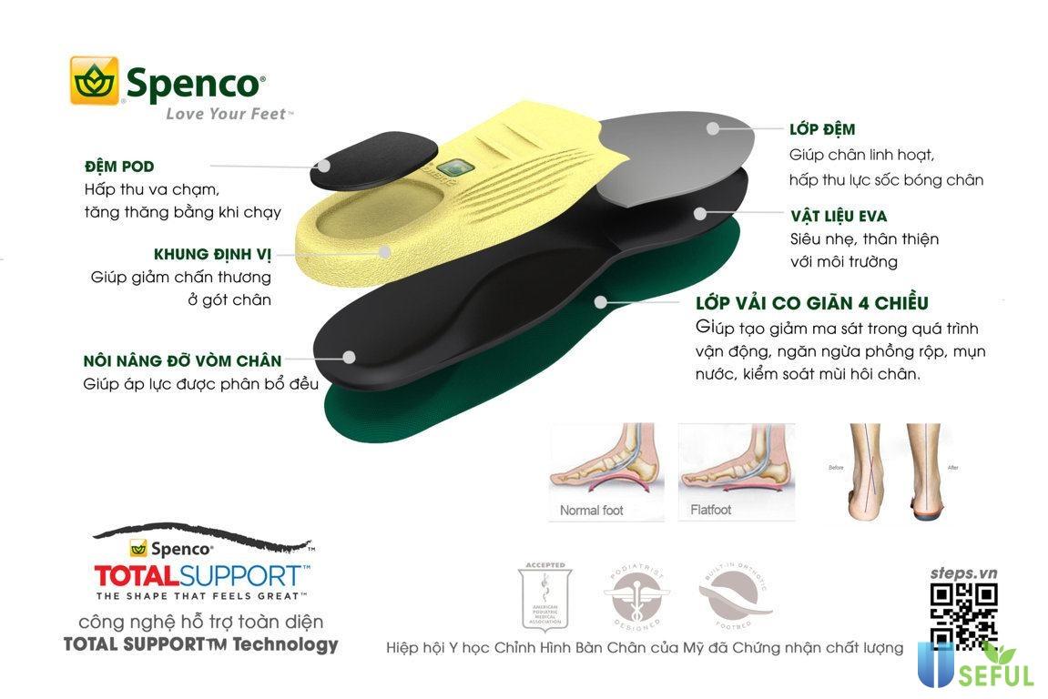 Form dáng thiết kế và chức năng của miếng lót giày Spenco