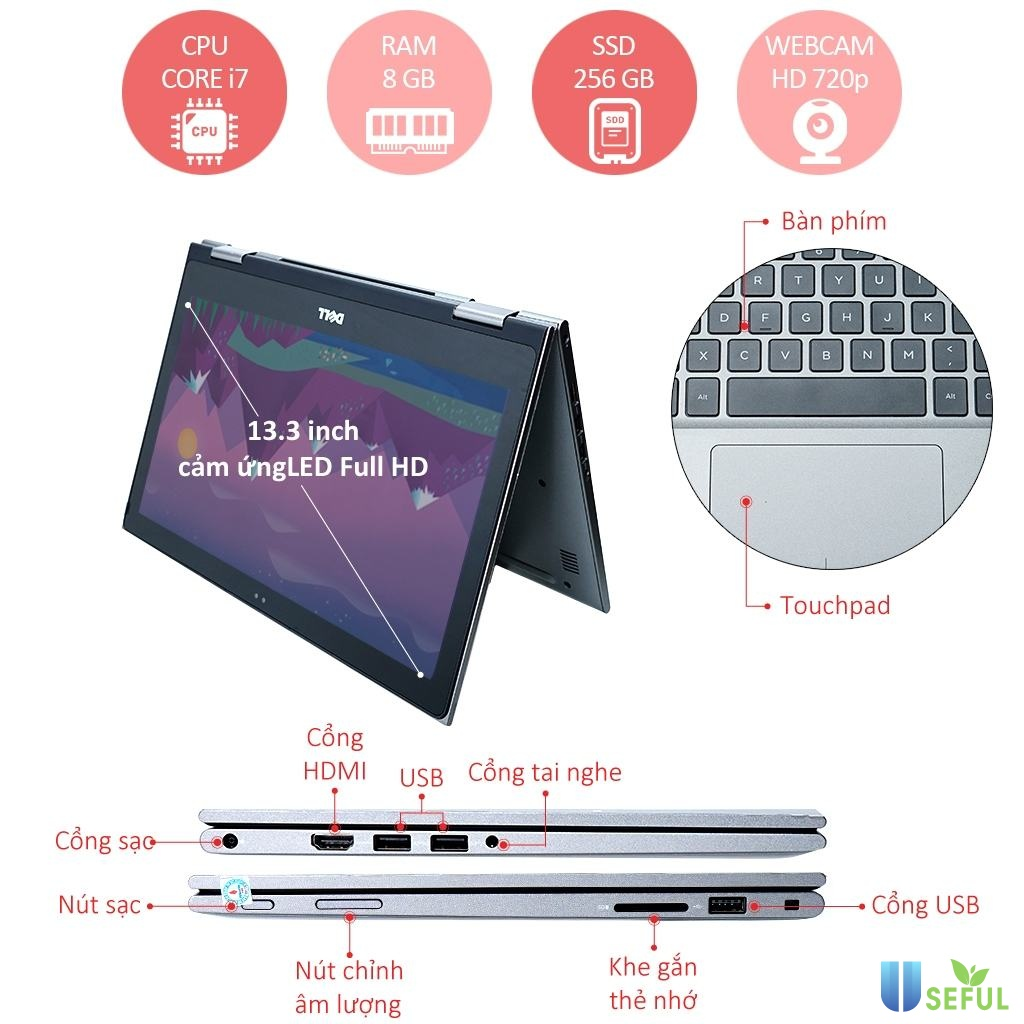 Dell Inspiron 5378 i7-7500U
