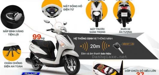 Đánh giá xe Yamaha Acruzo 2021 có tốt không, giá bao nhiêu, mua ở đâu