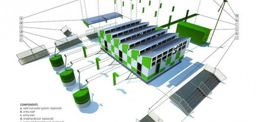 3 thiết kế hệ thống thông gió nhà xưởng khu công nghiệp