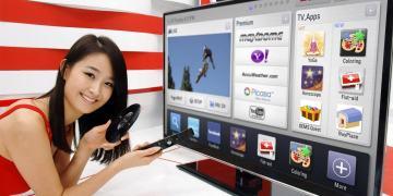 Internet tivi - lựa chọn thiết thực cho phòng làm việc