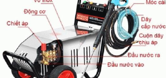 Cấu tạo máy rửa xe cao áp và nguyên lý hoạt động